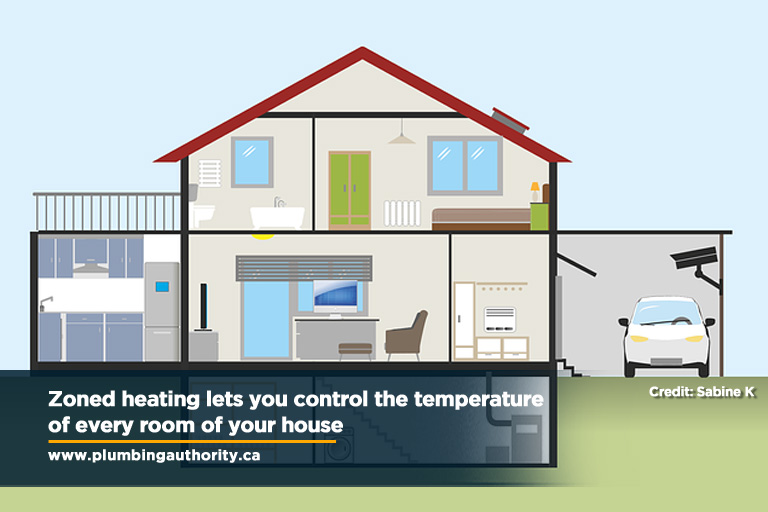 Zoned heating lets you control the temperature of every room of your house